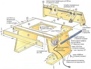 Самодельный фрезерный стол2 300x226 Самодельный фрезерный стол